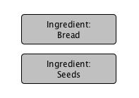 Bread Ingredient